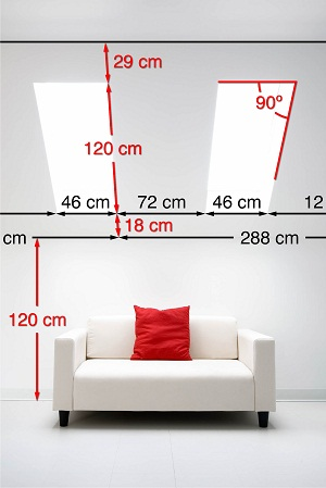 7. Photos Measures (metric)